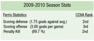 2009-2010 Season Stats